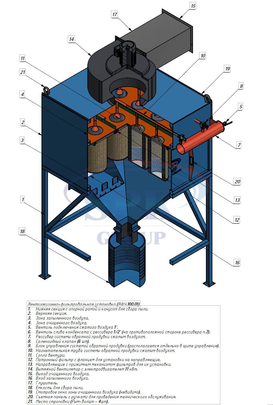 вентиляционно-фильтровальная установка